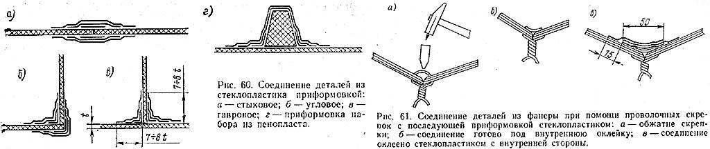 Соединение стеклопластиковых и деревянных деталей на эпоксидном клею и стеклоткани. К. с.107