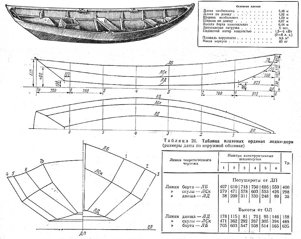 Проект лодки дори. К. с.267-270