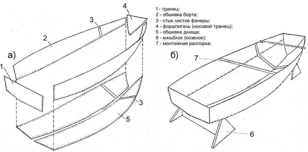 Сборка фанерной лодки сшивкой на кильблоках. К. с.136