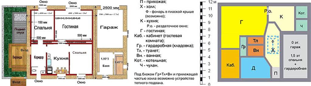 Планы домов с гаражом