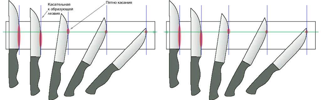 Ручная заточка ножа