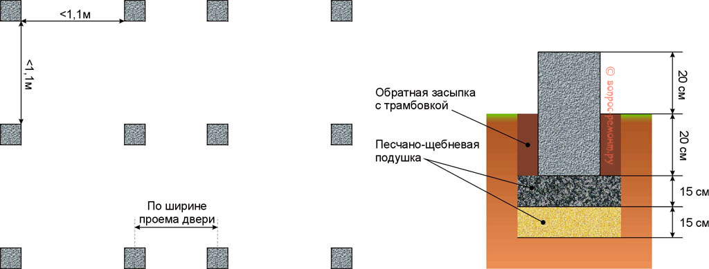 План фундамента под дровяник