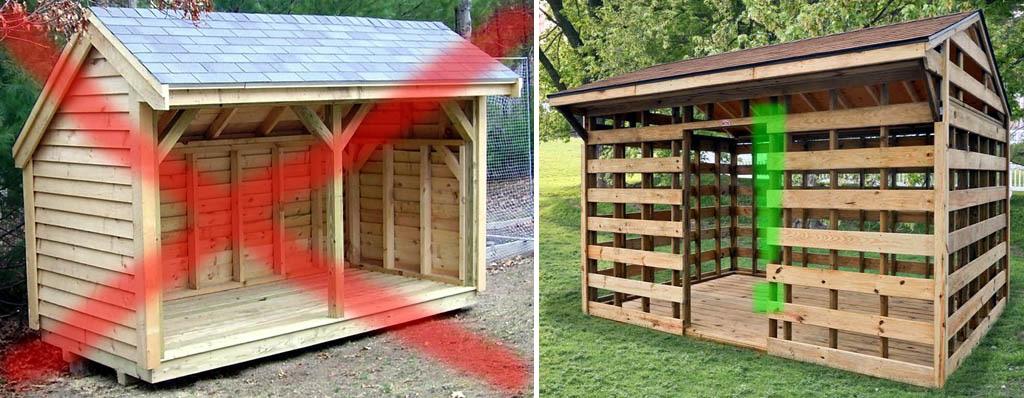 Неправильное и правильное устройство двускатной крыши дровяника