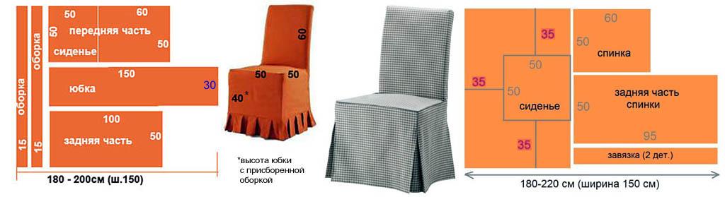 Выкройки чехлов на стулья в гостиную