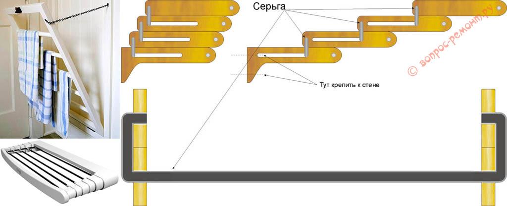 Настенные сушилки для белья и схема устройства самодельной телескопической выдвижной бельевой сушилки