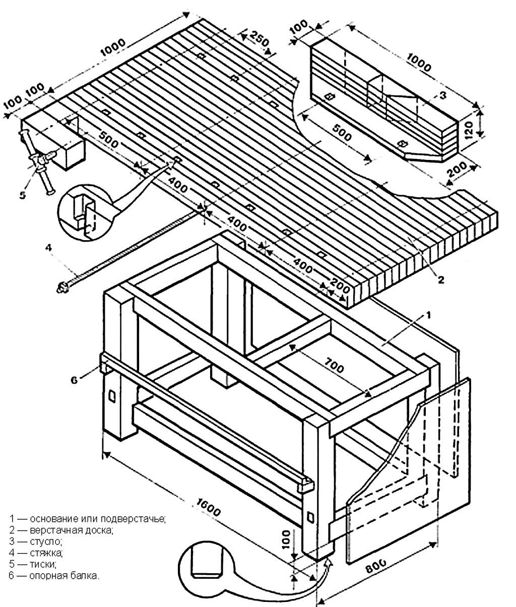 Конструкция цельнодеревянного верстака