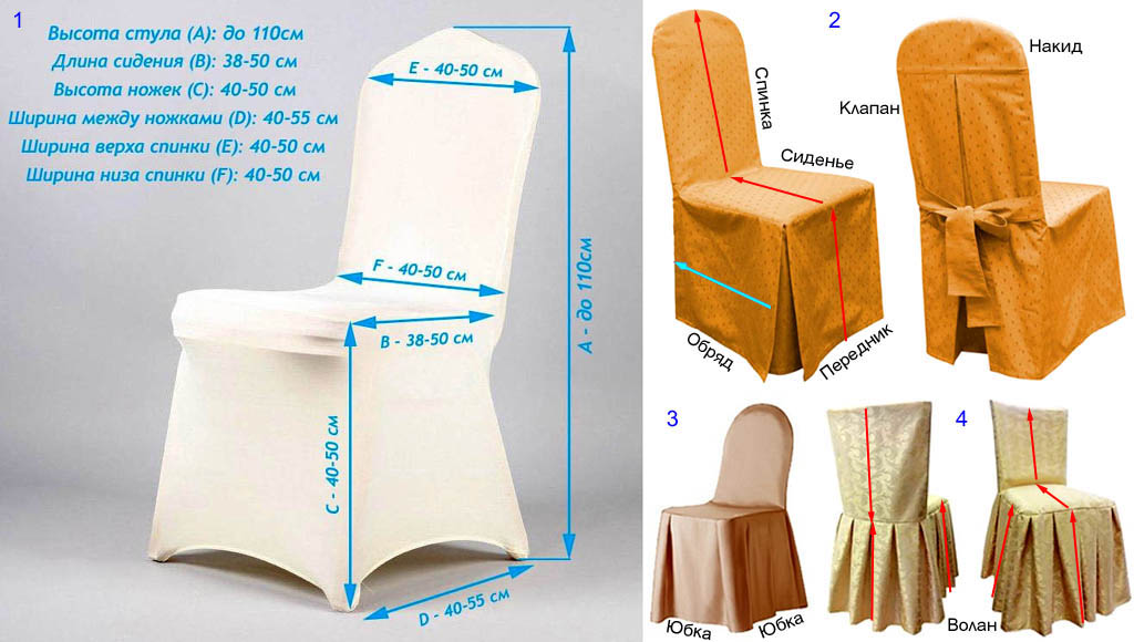 Схема обмеров стула под раскрой чехла к нему и способы пошива чехлов на стулья