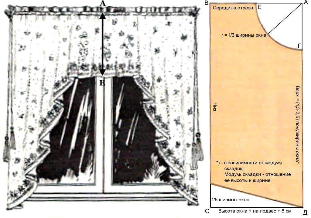 Выкройка тюли аркой для кухни