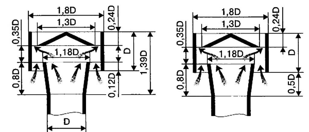 Чертежи дефлектора для уличной печи в мангальной зоне