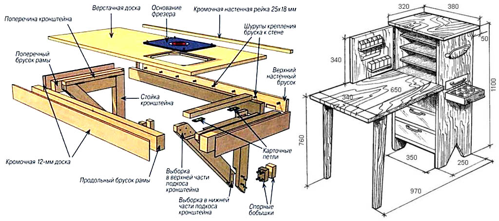 Настенный верстак для гаража и мини верстак-шкаф