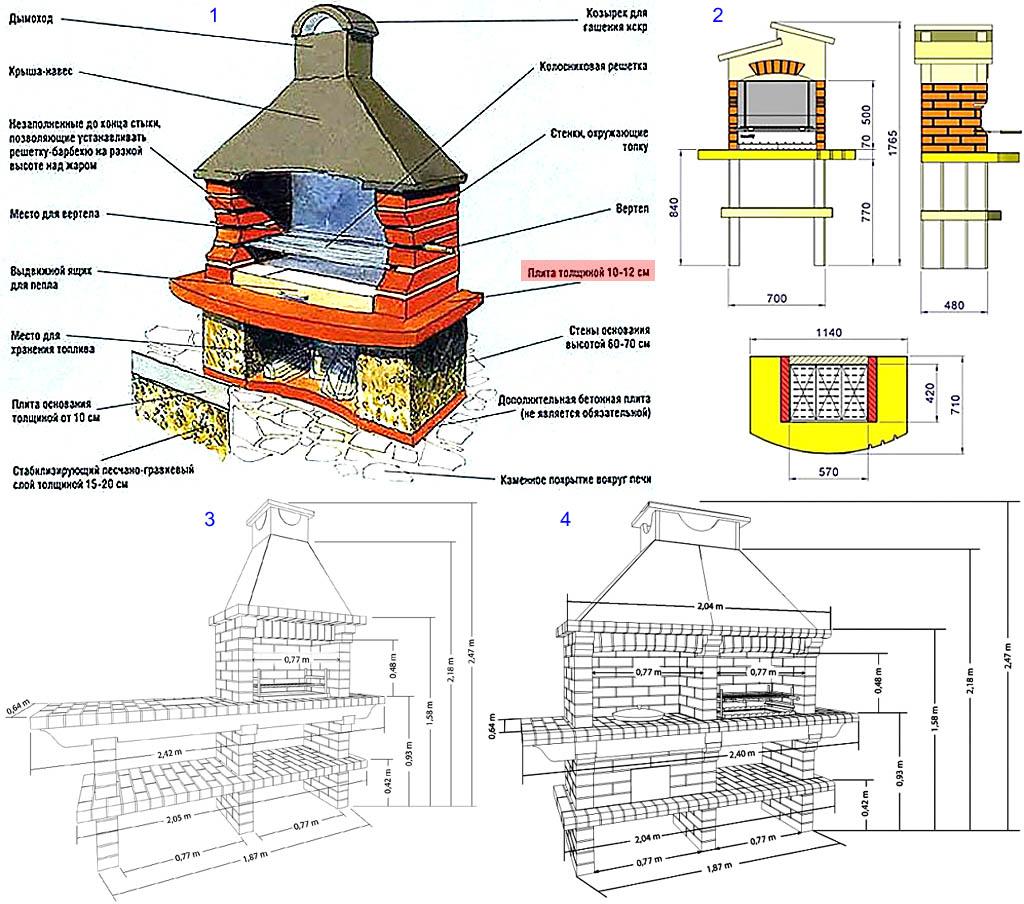 Устройство и проекты многофункциональных печей для мангальной зоны