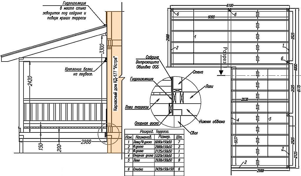 Проект веранды для пристройки к дому