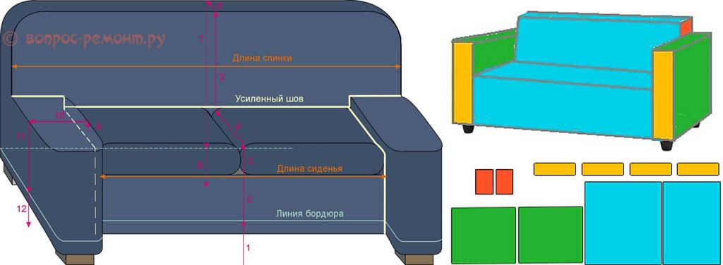 Схема замеров для построения выкройки чехла на диван