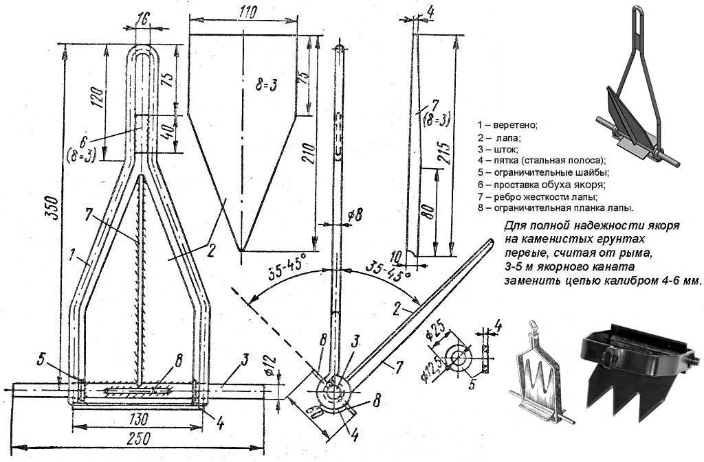 Грибовидный якорь для лодки пвх чертежи