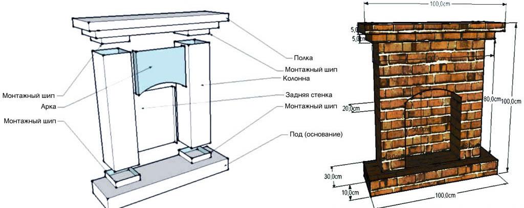 Конструкция декоративного камина из картона и пенопласта