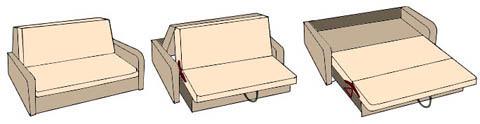 Устройство дивана-еврокнижки