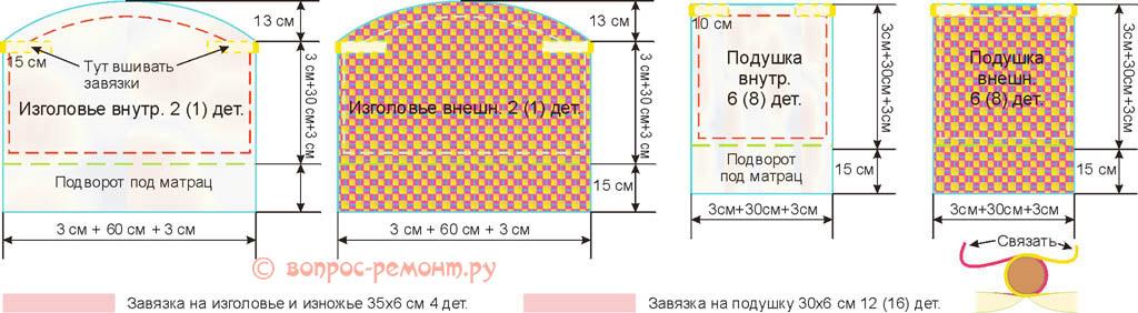 Выкройки деталей мягкого бортика из подушек для детской кроватки