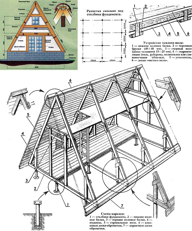 Конструкция дачного дома-шалаша