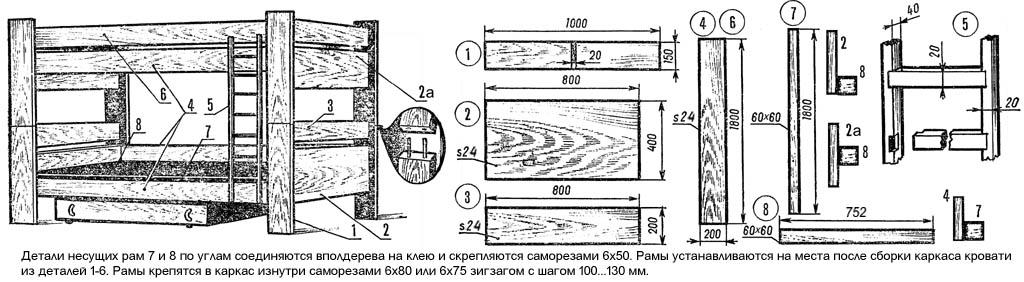 Конструкция прочной и простой детской двухъярусной кровати, не имеющей видимых снаружи крепежных элементов