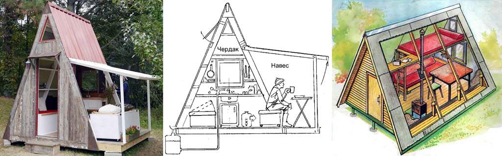 Устройство одноместного домиак-шалаша - убежища и 3-местного дачного