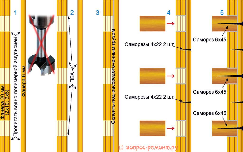 Как собрать шведскую стенку для домашнего спортивного уголка из фанеры на клею ПВА и саморезах