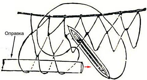 Как связать сеть по оправке