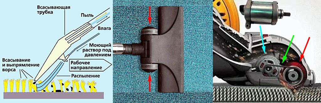 Устройство активных наконечников пылесоса для влажной уборки и метущего