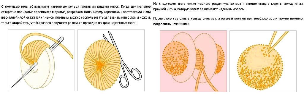 Как правильно делать помпоны для пледа или коврика
