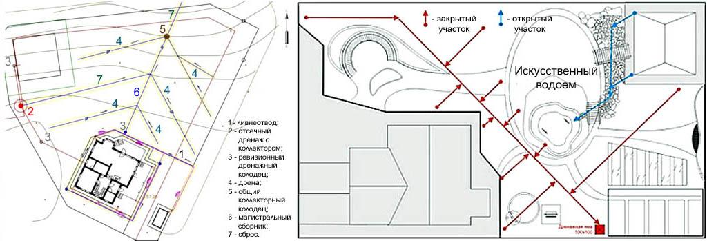 Примеры план-схем дренажных систем