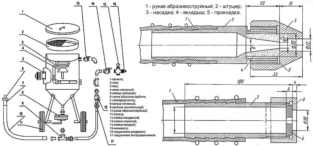 Устройство гравитационного инжекционного пескоструйного аппарата