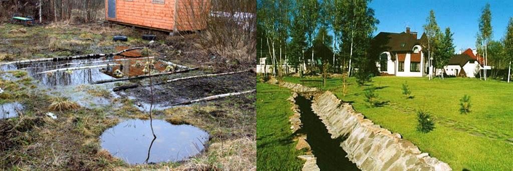 Влияние дренажа на качество и состояние земельного участка