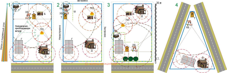 Примерные схемы планировки участка 6 соток в различных условиях