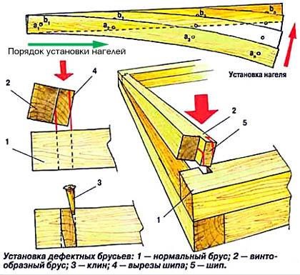 Как поставить в сруб коробленый брус