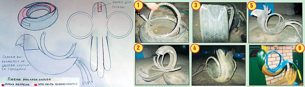 Как сделать попугая из мягкой шины