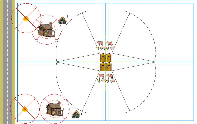 Пример коллективной планировки участков 6 соток под оптимальное обустройство
