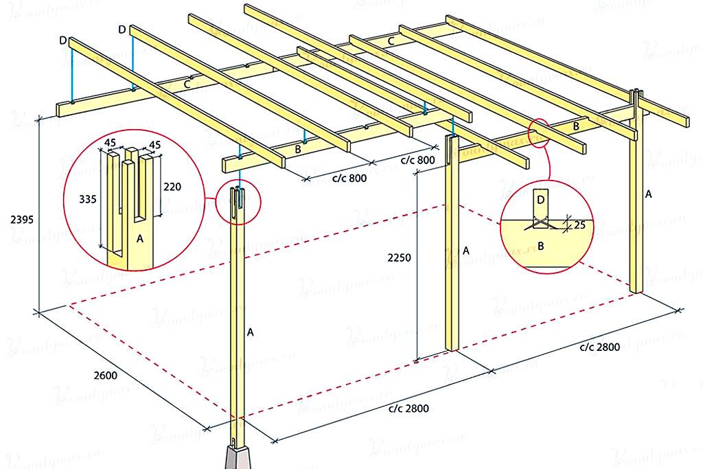 Чертеж навеса для террасы под покрытие поликарбонатом