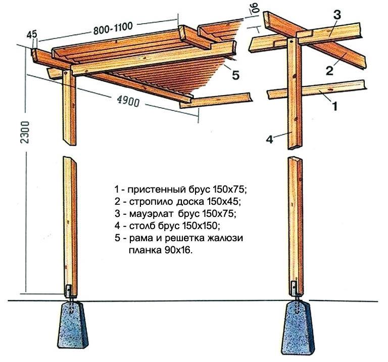 Чертеж навеса для террасы с крышей-жалюзи