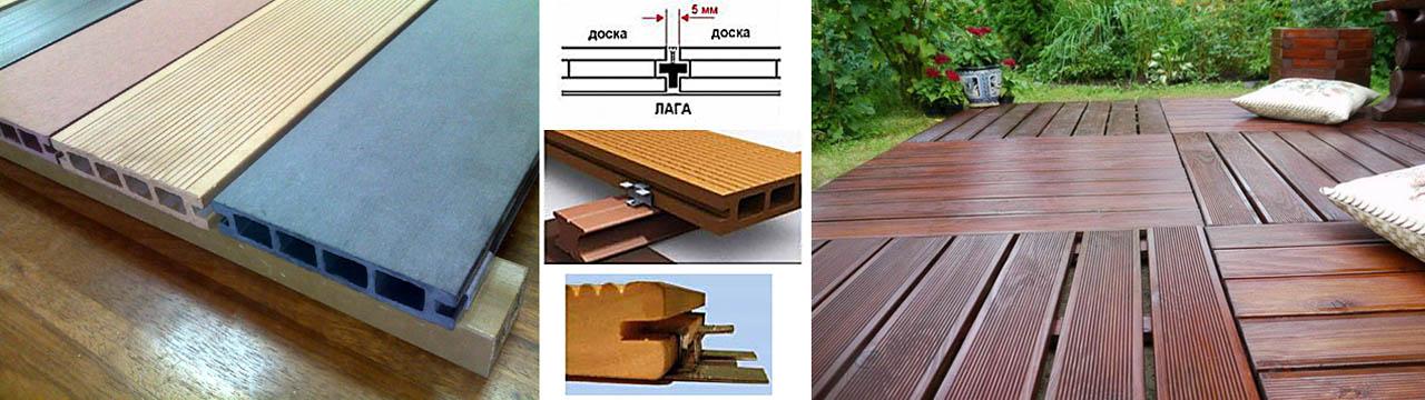Древесно-полимерный композит (ДПК), способ его монтажа и настил террасы из ДПК