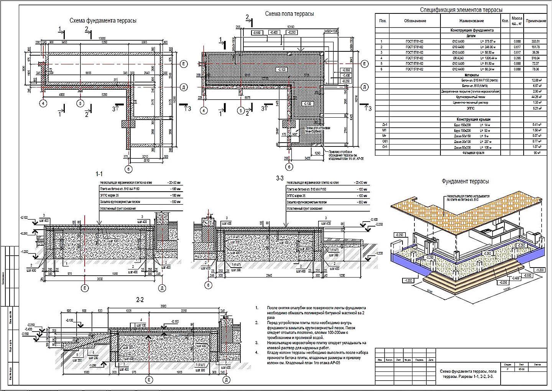 Схема устройства и чертежи основания грунтовой возвышенной террасы