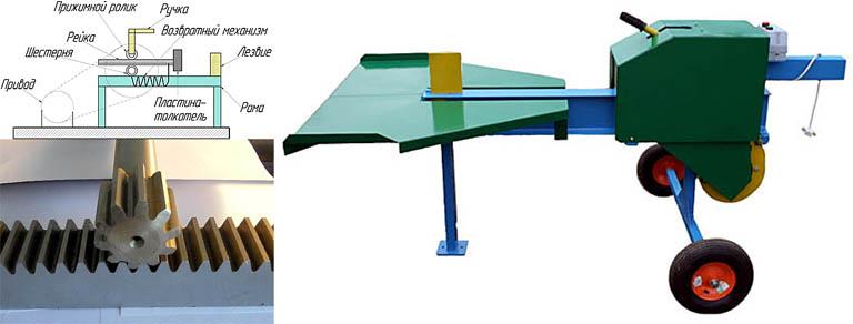 Устройство дровокола с реечным приводом