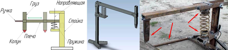 Устройство ручного механического дровокола