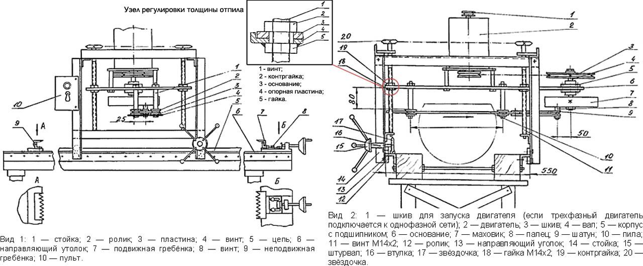 Конструктивный состав (компоновочная схема) пилорамы