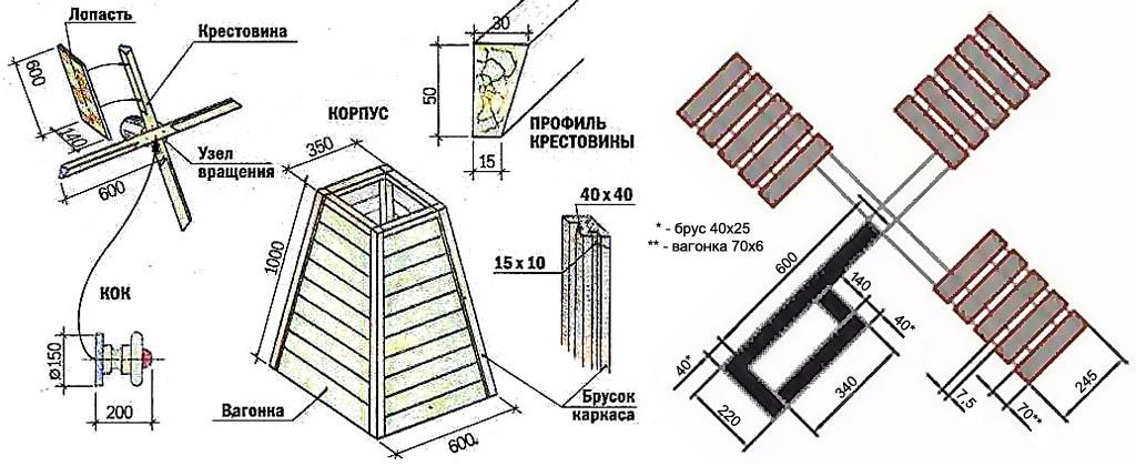 Чертежи основных узлов простой декоративной ветряной мельницы