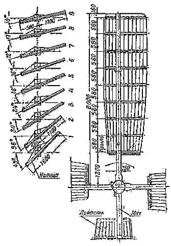 Чертежи полуобтекаемой лопасти шатровой ветряной мельницы