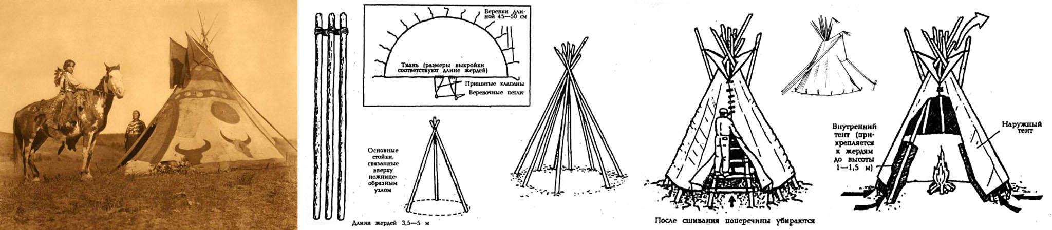 Настоящий индейский вигвам и как его построить