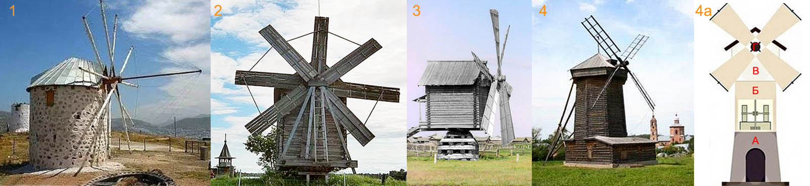 Основные типа ветряных мельниц с горизонтальной осью ротора
