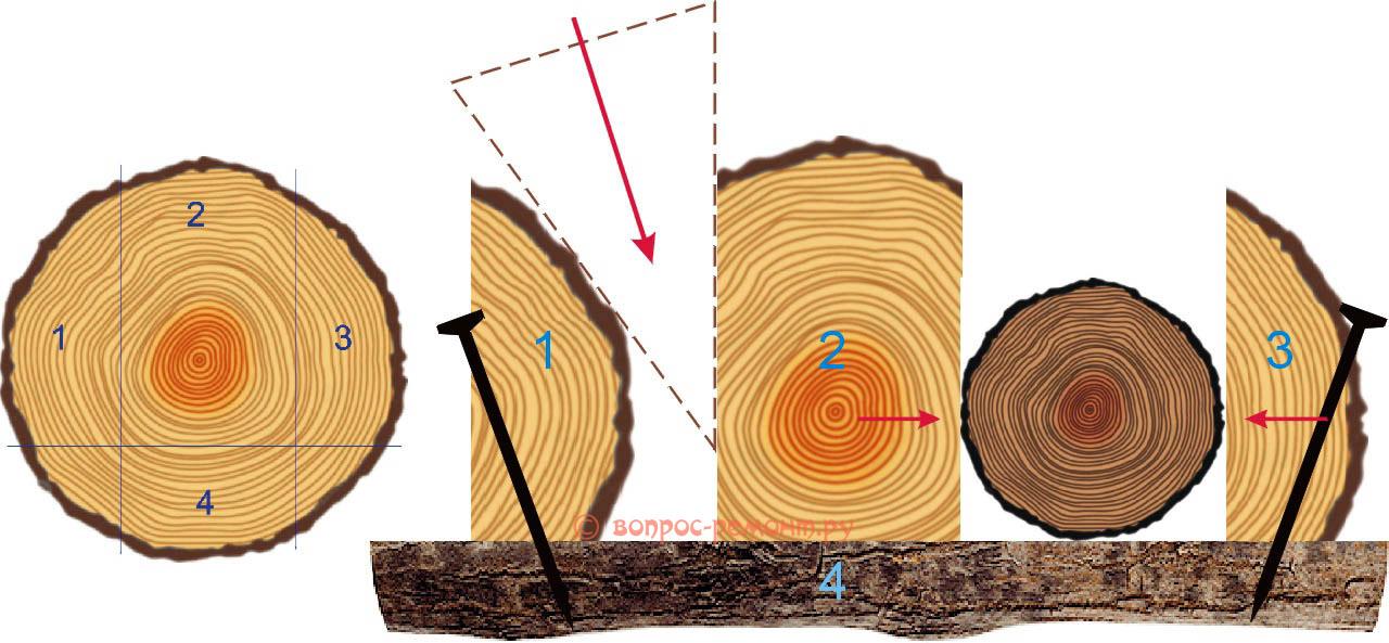 Как сделать простейшие тиски из деревянного чурбака