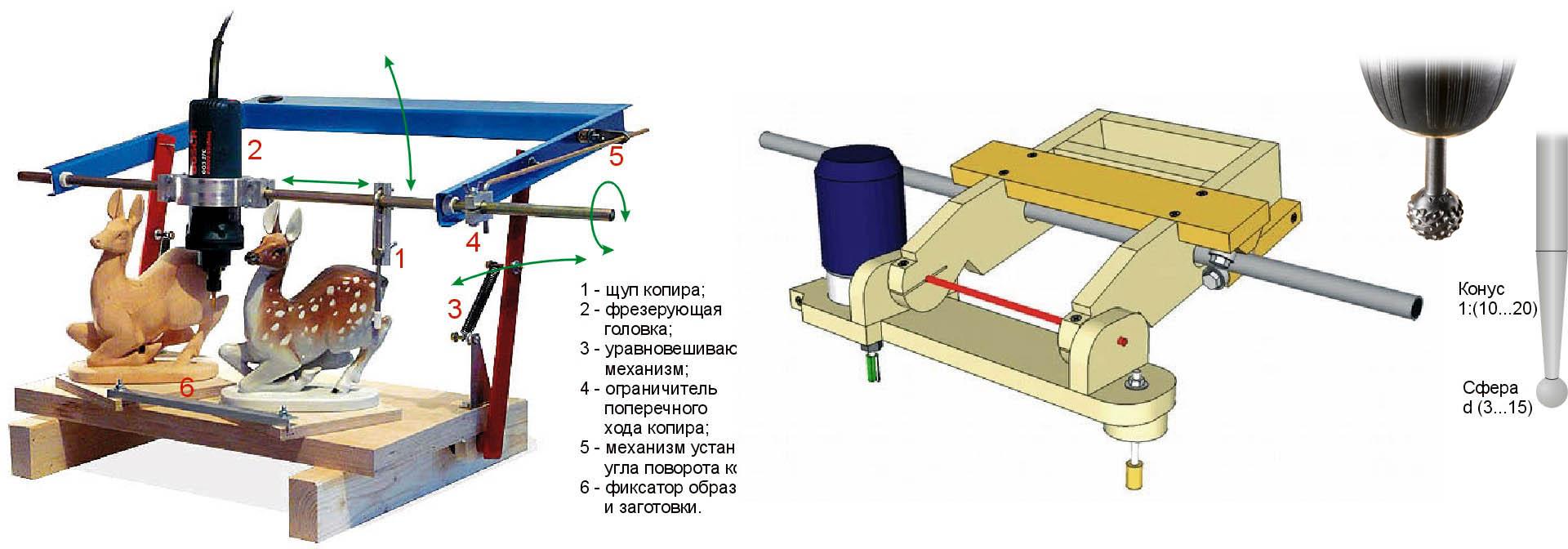 3D фрезерно-копировальные станки под дереву (дупликарверы) промышленного производства и самодельный