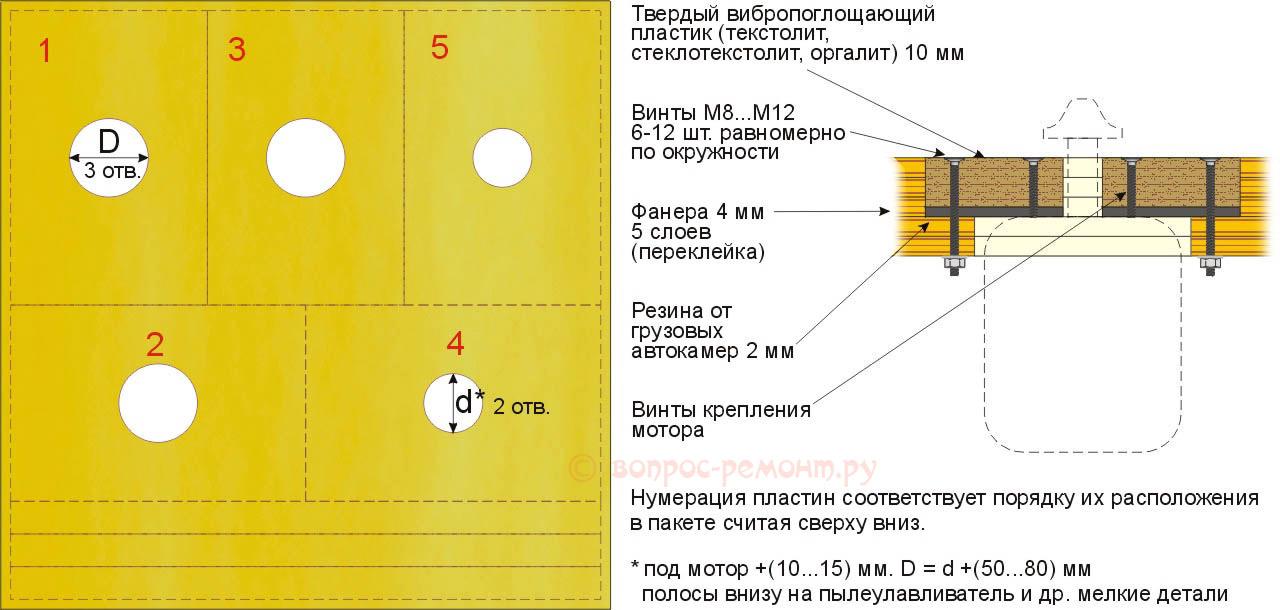 Схема раскроя листа фанеры и устройство подвеса привода самодельного фрезерного станка по дереву