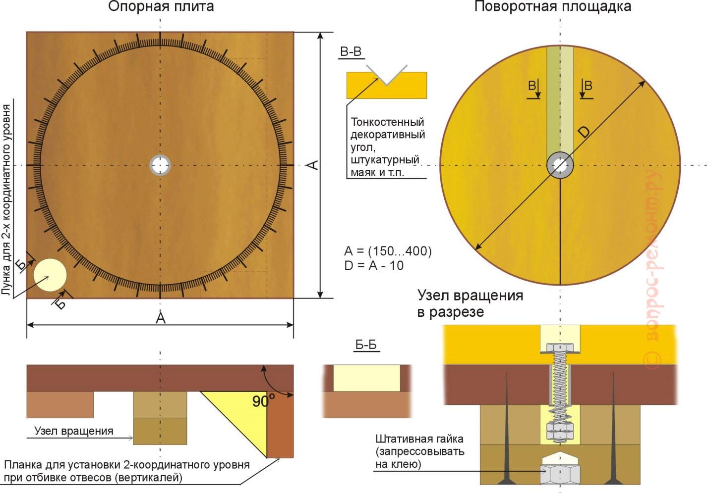 Конструкция самодельного лазерного нивелира